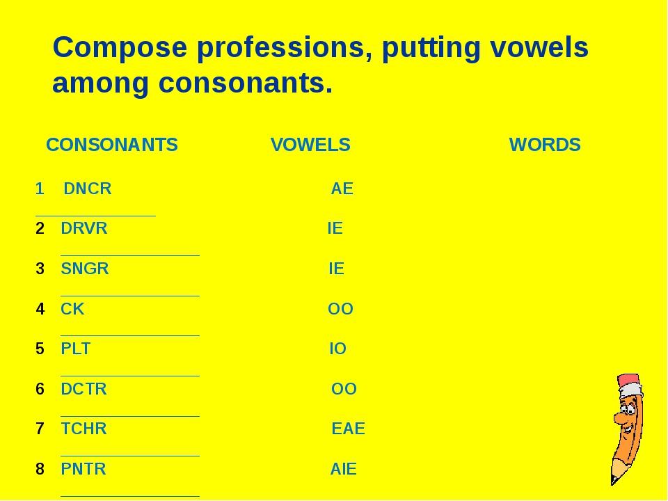 CONSONANTS VOWELS WORDS 1 DNCR AE _____________ DRVR IE _______________ SNGR...