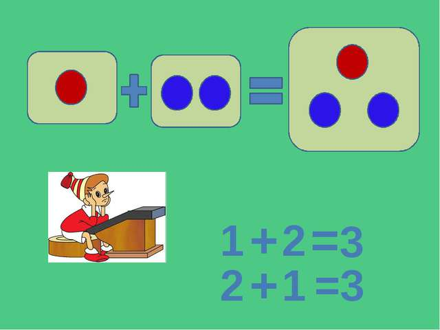 1 + 2 =3 2 1 + =3