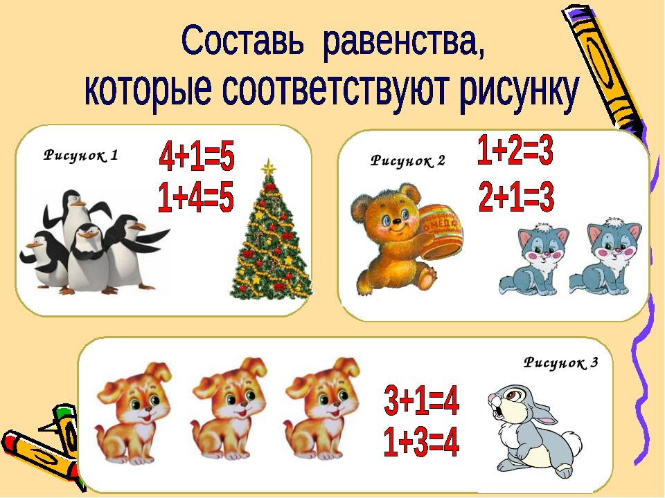 Рисунок 1 Рисунок 2 Рисунок 3