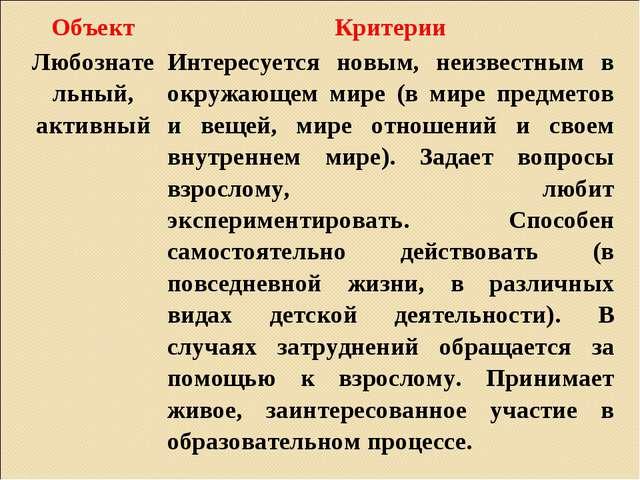ОбъектКритерии Любознательный, активныйИнтересуется новым, неизвестным в ок...