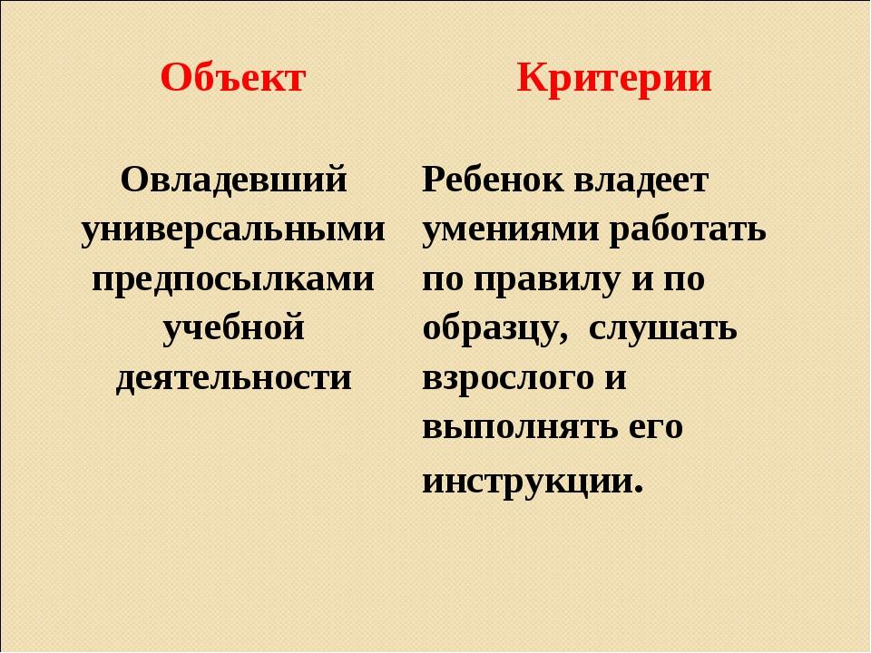 ОбъектКритерии Овладевший универсальными предпосылками учебной деятельности...