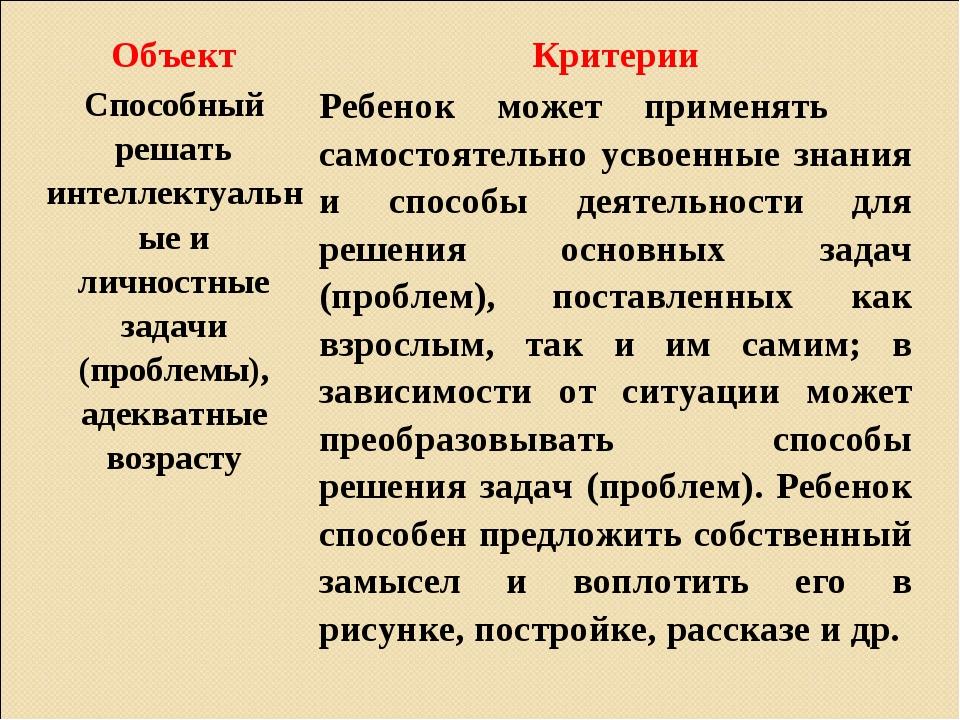 ОбъектКритерии Способный решать интеллектуальные и личностные задачи (пробле...