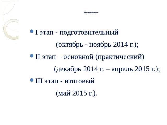 Этапы реализации проекта: I этап - подготовительный (октябрь - ноябрь 2014 г...
