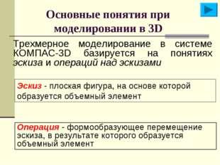 Основные понятия при моделировании в 3D Трехмерное моделирование в системе КО