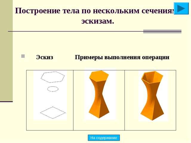 Построение тела по нескольким сечениям-эскизам. Эскиз Примеры выполнения опе...