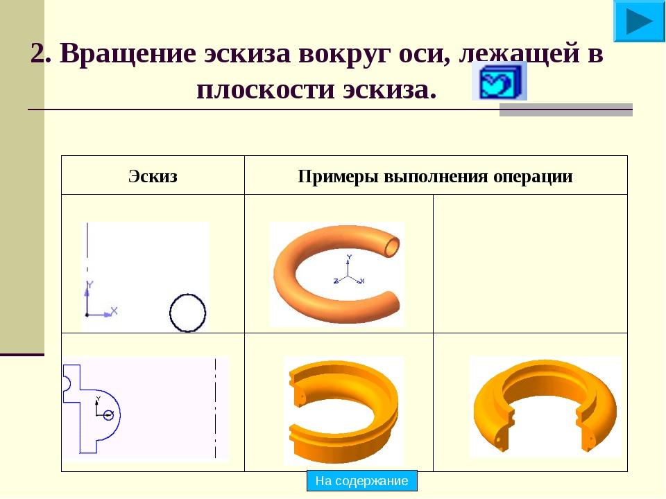 2. Вращение эскиза вокруг оси, лежащей в плоскости эскиза. На содержание