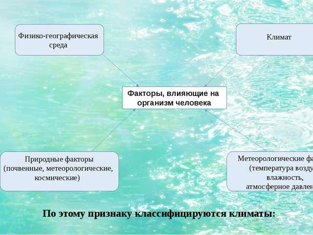 Факторы, влияющие на организм человека Климат Физико-географическая среда Пр...