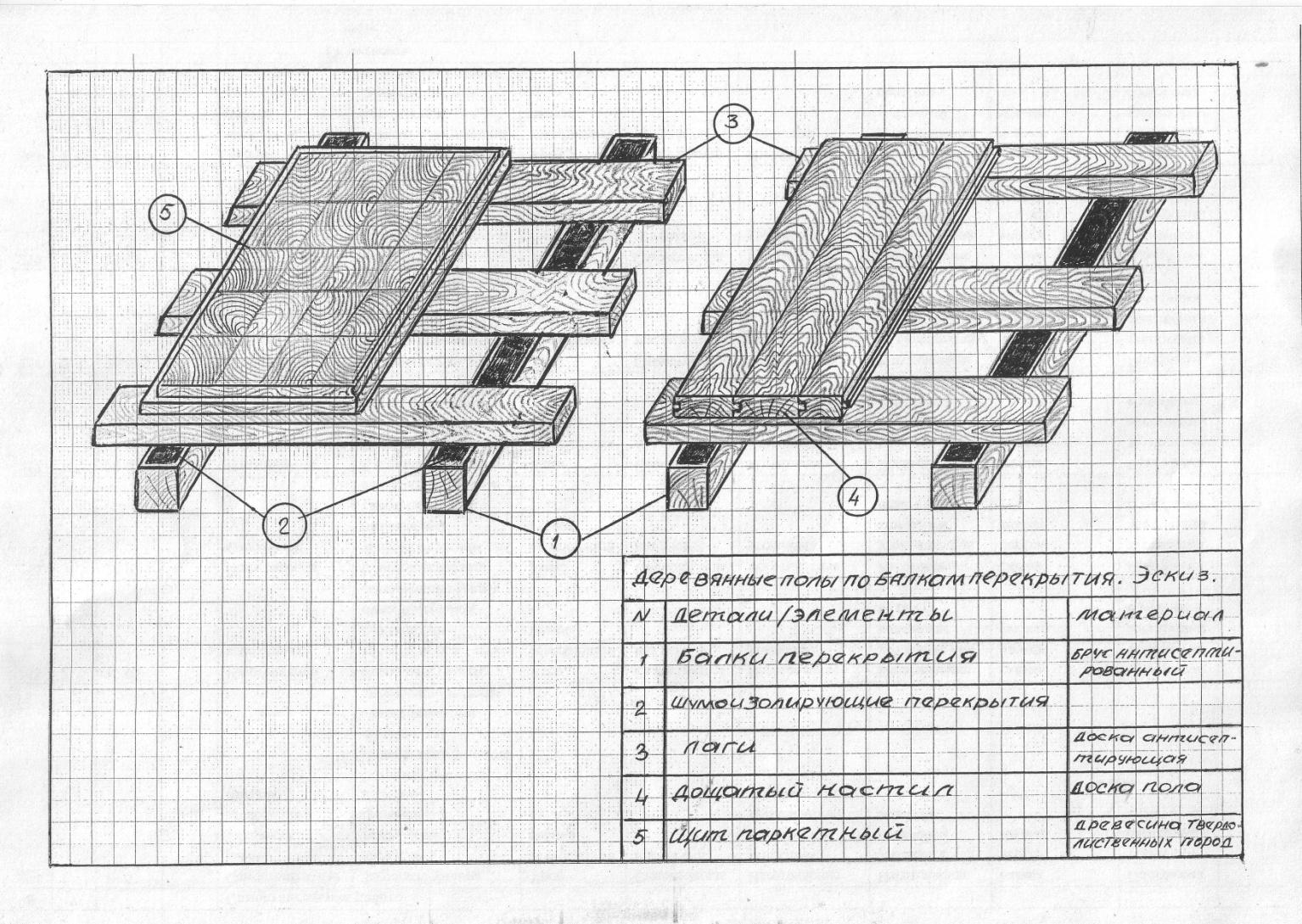 F:\изделия и эскизы\10- 12 класс\Эскизы\Image0027.JPG