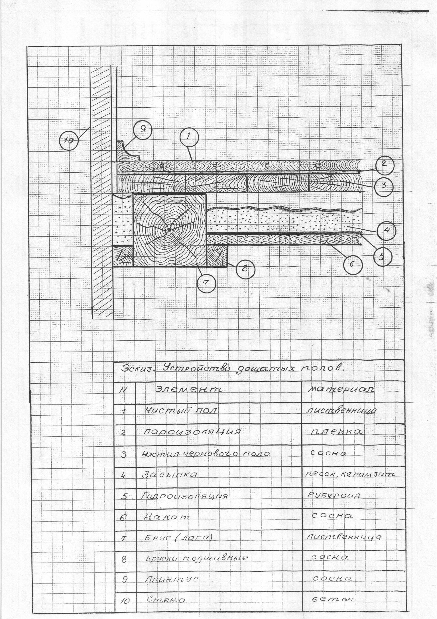 F:\изделия и эскизы\10- 12 класс\Эскизы\Image0023.JPG