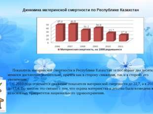 Динамика материнской смертности по Республике Казахстан Показатель материнско