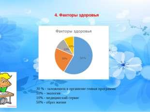 30 % - заложенная в организме генная программа 10% - экология 10% - медицинск