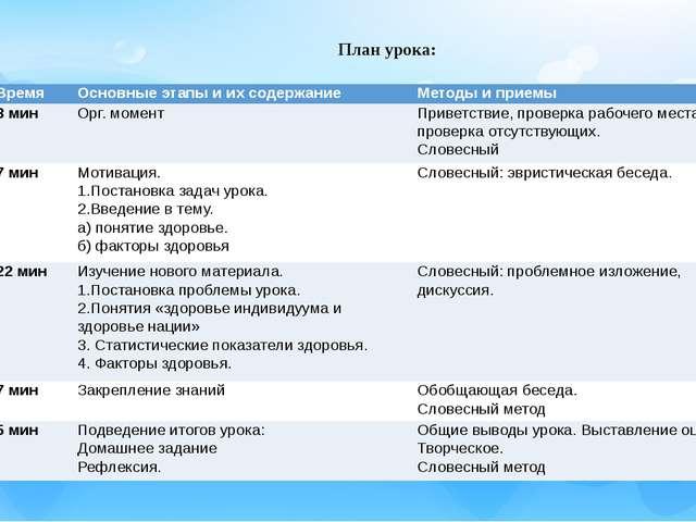 План урока: Время Основные этапы и их содержание Методы и приемы 3 мин  Орг....