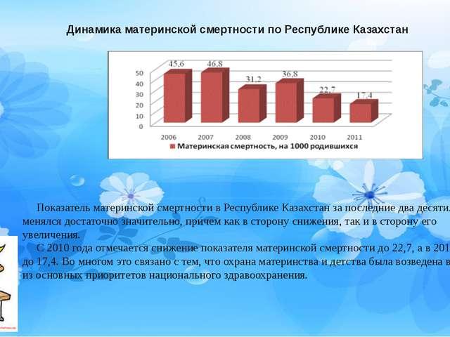 Динамика материнской смертности по Республике Казахстан Показатель материнско...