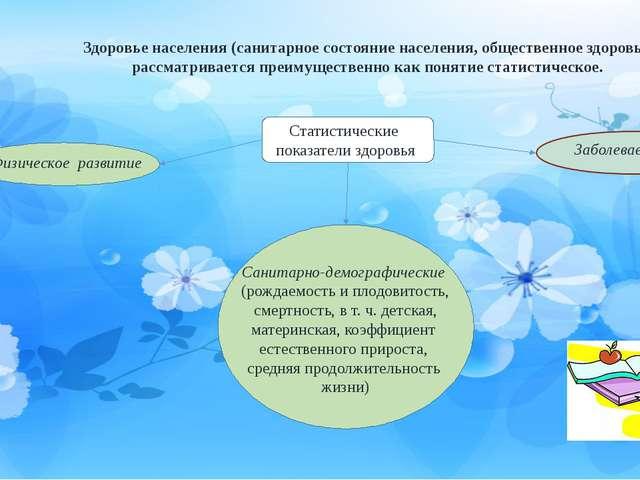 Здоровье населения (санитарное состояние населения, общественное здоровье) р...