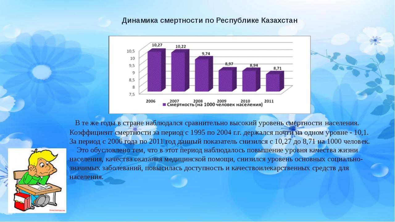 Динамика смертности по Республике Казахстан В те же годы в стране наблюдался...