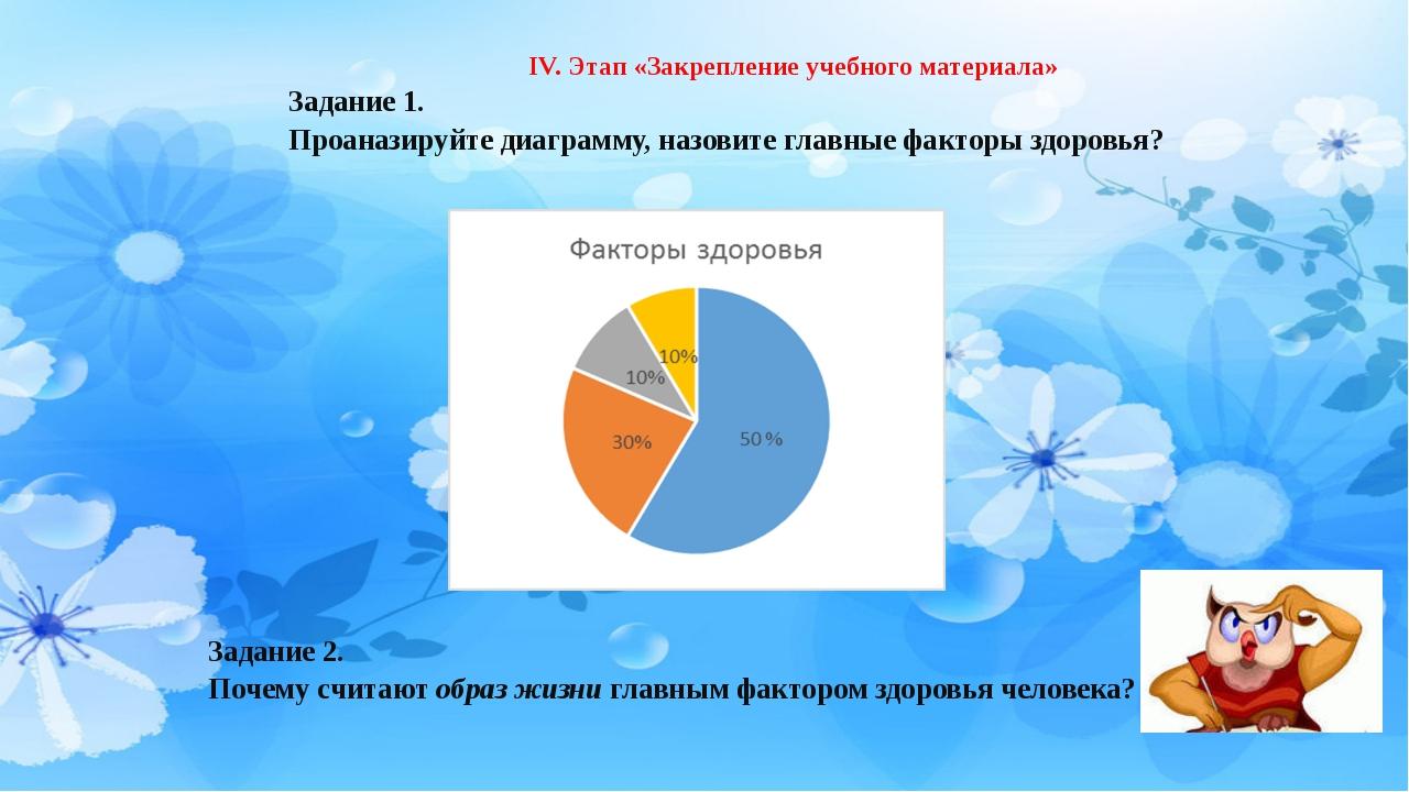 IV. Этап «Закрепление учебного материала» Задание 1. Проаназируйте диаграмму,...