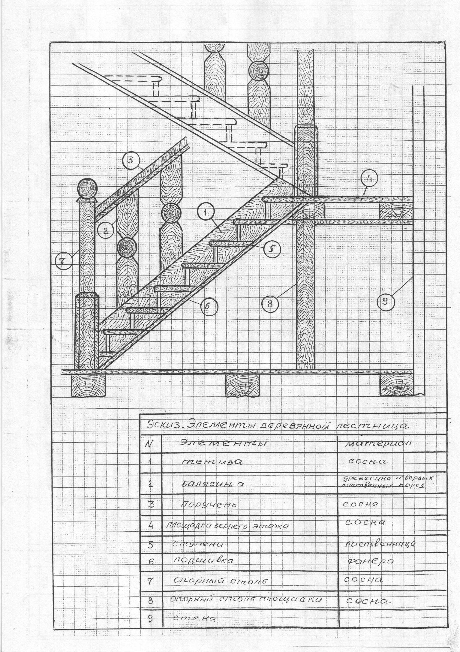 F:\изделия и эскизы\10- 12 класс\Эскизы\Image0021.JPG