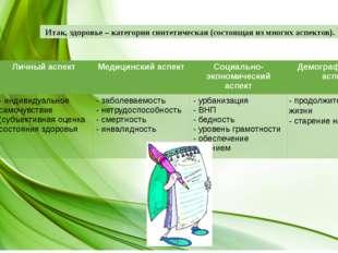 Итак, здоровье – категория синтетическая (состоящая из многих аспектов). Лич
