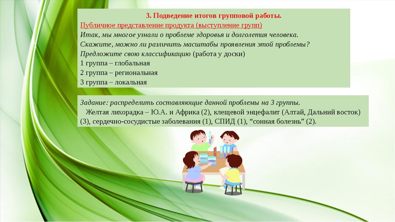 3. Подведение итогов групповой работы. Публичное представление продукта (выст...