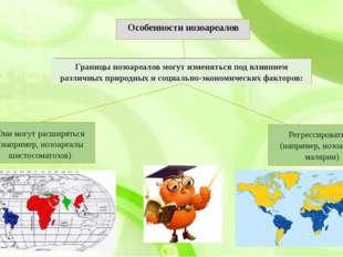 Регрессировать (например, нозоареалы малярии) Особенности нозоареалов Границ