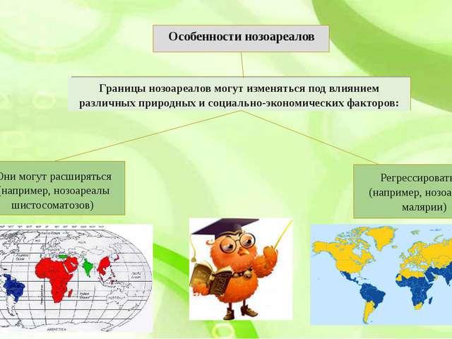 Регрессировать (например, нозоареалы малярии) Особенности нозоареалов Границ...