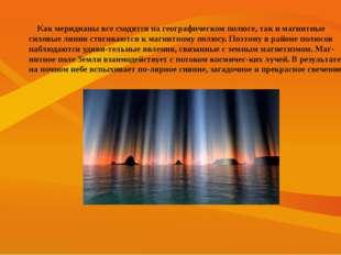 Как меридианы все сходятся на географическом полюсе, так и магнитные силовые