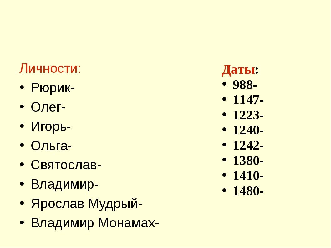 Личности: Рюрик- Олег- Игорь- Ольга- Святослав- Владимир- Ярослав Мудр...