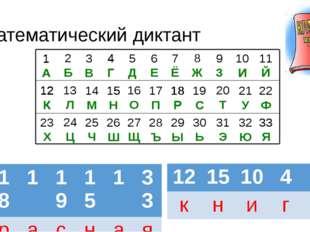 А Н А А К Математический диктант 18 1 12 К 18 Р 1 С 15 Н 1 33 Я 12 15 И 4 Г 1