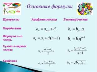 ПрогрессииАрифметическаяГеометрическая Определение Формула n-го члена.