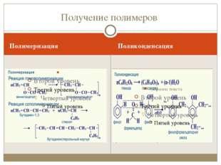 Полимеризация Поликонденсация Получение полимеров