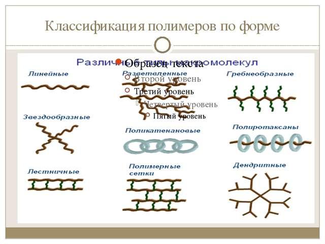 Классификация полимеров по форме