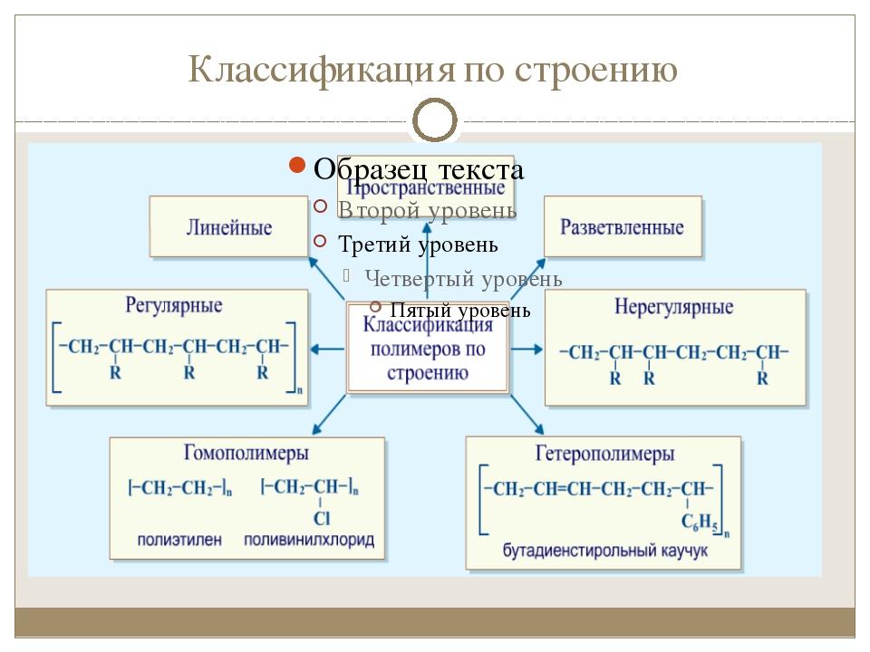 Классификация по строению
