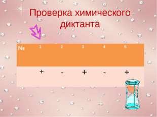 Проверка химического диктанта №12345 +-+-+