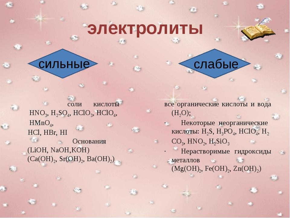 электролиты сильные слабые соли кислоты HNO3,H2SO4,HClO3,HClO4,HMnO4, ...