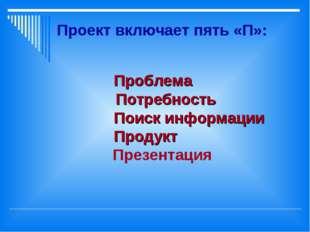 Проблема Потребность Поиск информации Продукт Презентация Проект включает пя