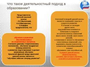 Представители третьей научной школы - Л.С.Выготский, Н.А.Менчинская, К.Коффка