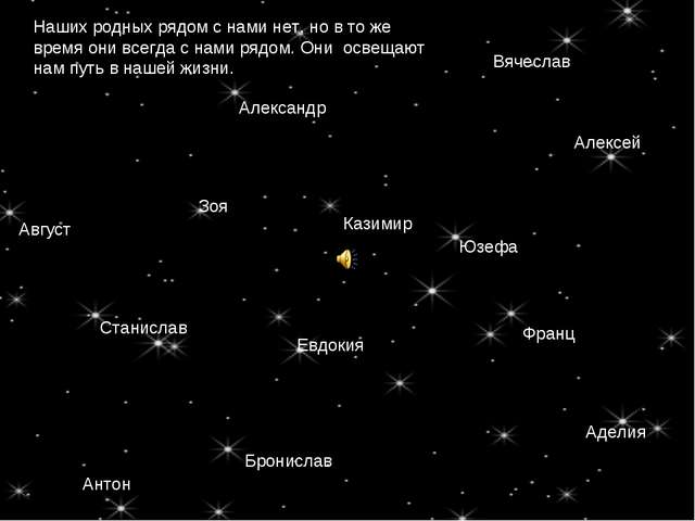 Станислав Юзефа Александр Алексей Франц Бронислав Евдокия Зоя Август Вячеслав...