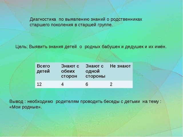 """Изображение герба """"Яловицкий"""" из гербовн..."""