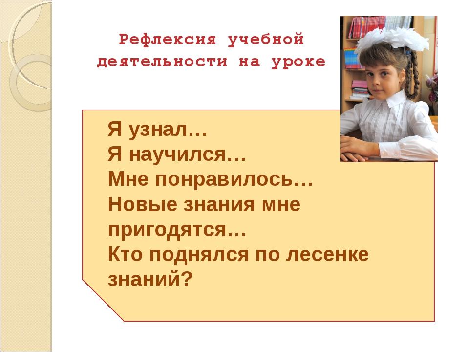 Рефлексия учебной деятельности на уроке Я узнал… Я научился… Мне понравилось...