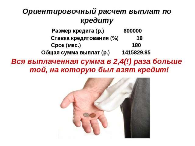 Ориентировочный расчет выплат по кредиту Размер кредита (р.) 600000 Ставка кр...