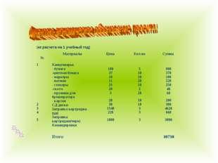 (из расчета на 1 учебный год) №Материалы Цена Кол-воСумма 1 2 3 4 5 Кан