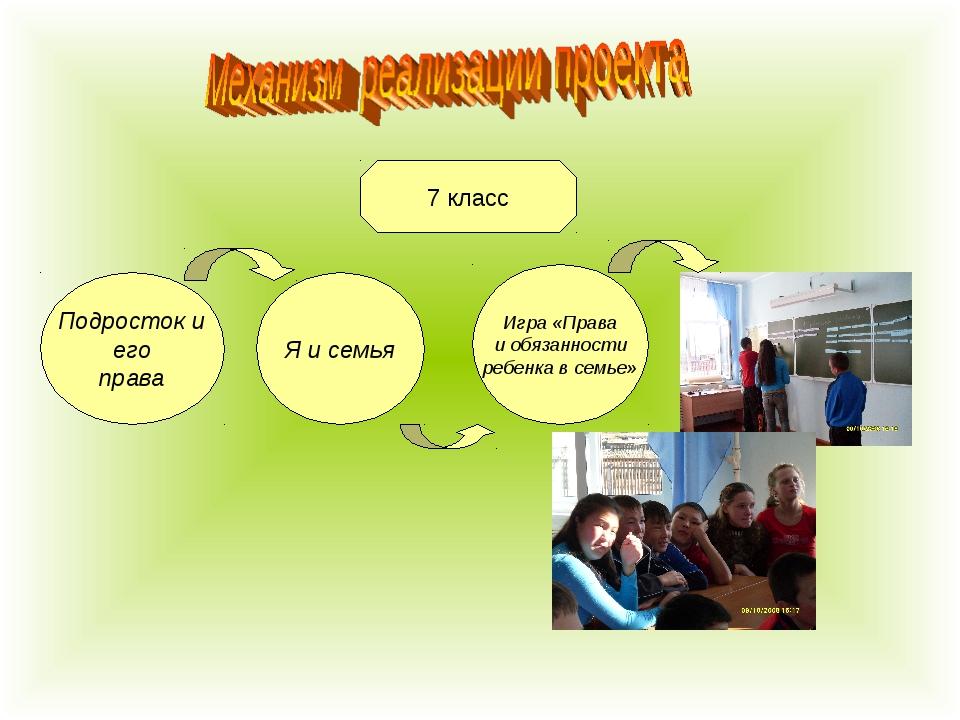 7 класс Я и семья Подросток и его права Игра «Права и обязанности ребенка в с...