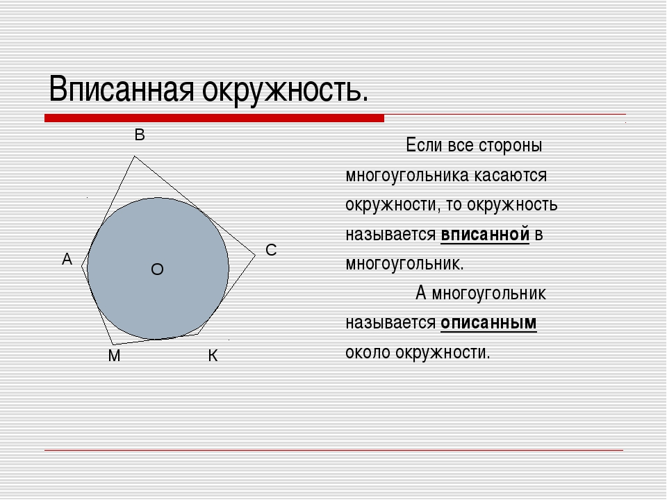 Вписанная окружность. Если все стороны многоугольника касаются окружности, то...
