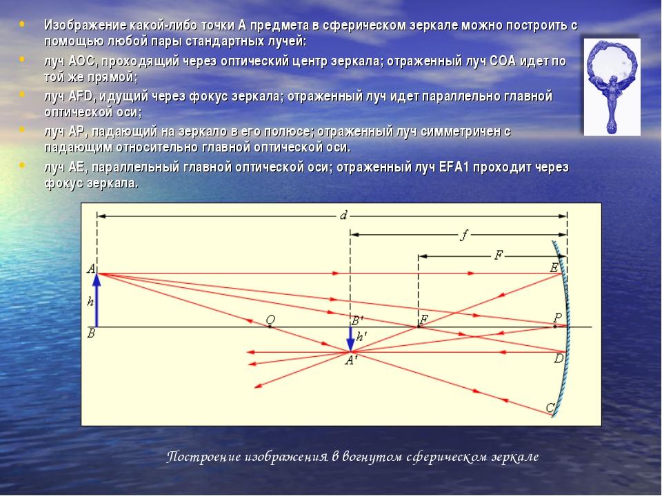 Изображение какой-либо точки A предмета в сферическом зеркале можно построить...