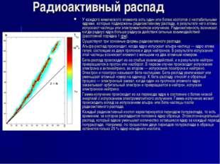 Радиоактивный распад У каждого химического элемента есть один или более изото