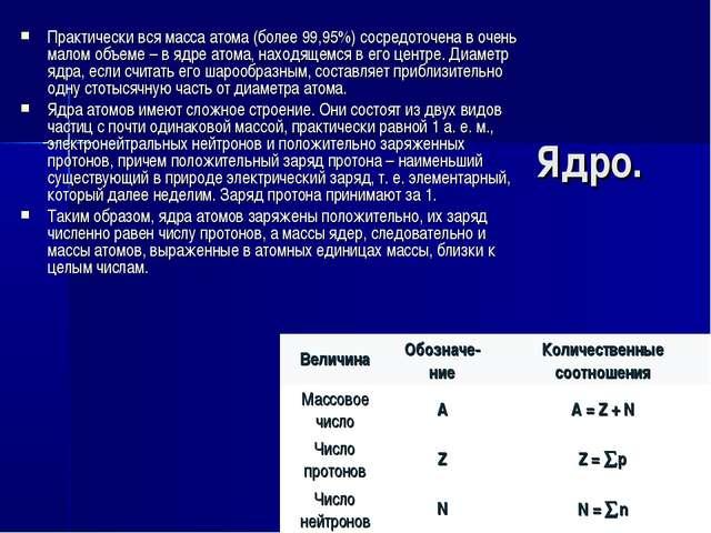 Ядро. Практически вся масса атома (более 99,95%) сосредоточена в очень малом...