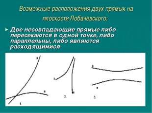Возможные расположения двух прямых на плоскости Лобачевского: Две несовпадающ