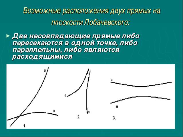 Возможные расположения двух прямых на плоскости Лобачевского: Две несовпадающ...