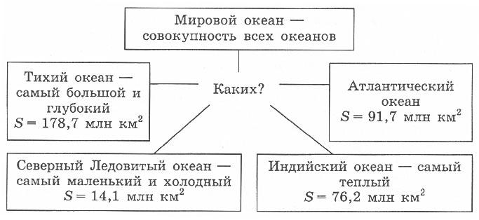 http://www.prosv.ru/ebooks/Nikolina_Geografia_6metod/images/17.jpg