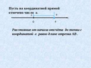 Расстояние от начала отсчёта до точки с координатой a равно длине отрезка АВ